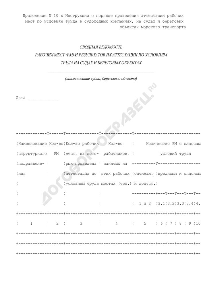Сводная ведомость рабочих мест и результатов их аттестации по условиям труда на судах и береговых объектах. Страница 1