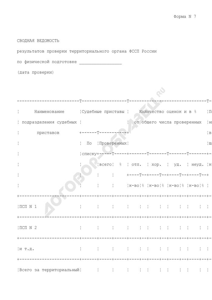 Сводная ведомость результатов проверки территориального органа ФССП России по физической подготовке. Форма N 7. Страница 1