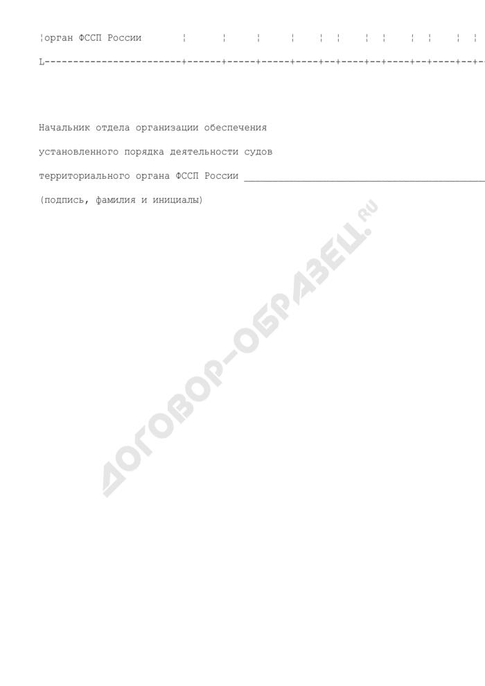 Сводная ведомость результатов проверки территориального органа ФССП России по физической подготовке. Форма N 7. Страница 2