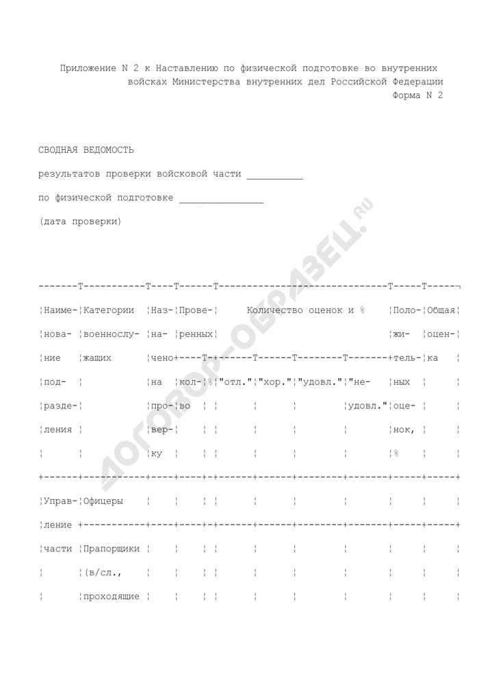 Сводная ведомость результатов проверки войсковой части по физической подготовке. Форма N 2. Страница 1