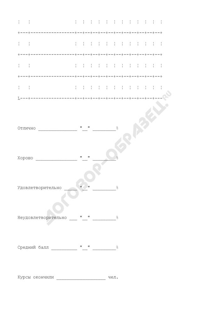 Сводная ведомость о результатах выполнения учебного плана слушателями учебной группы за весь период обучения. Страница 2
