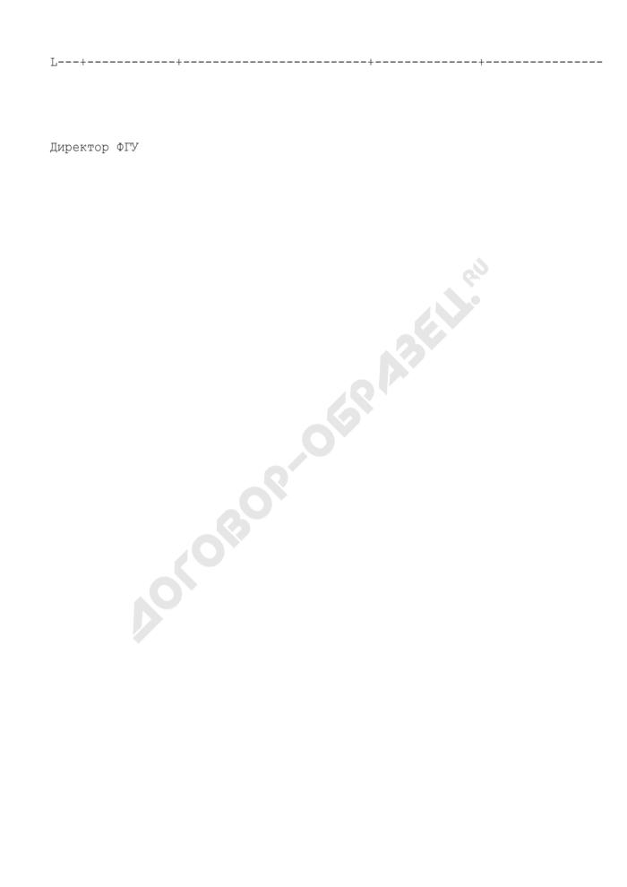Сводная ведомость результатов карантинного фитосанитарного мониторинга карантинных объектов учреждения, подведомственного россельхознадзору. Страница 2
