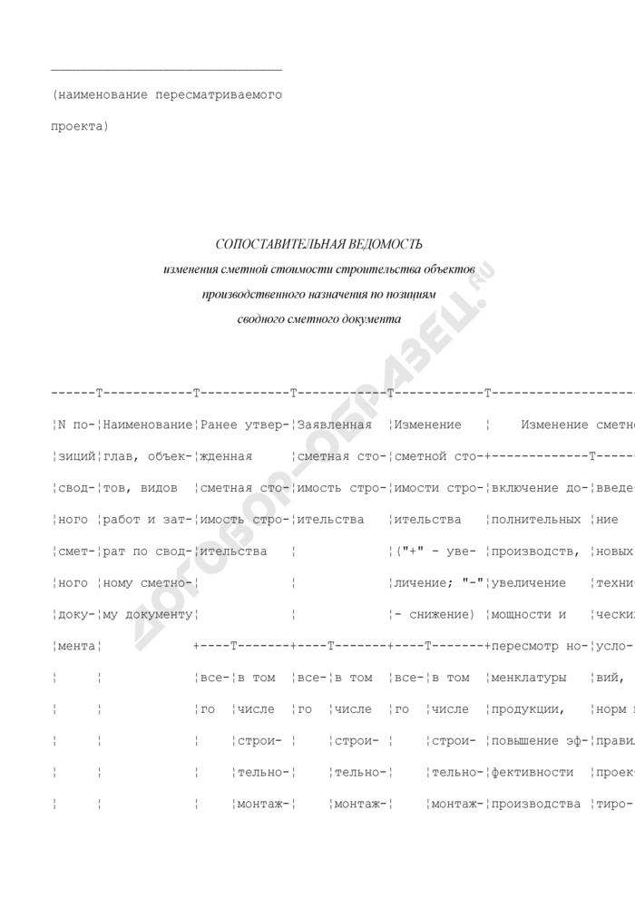Сопоставительная ведомость изменения сметной стоимости строительства объектов производственного назначения по позициям сводного сметного документа. Форма N 2. Страница 1