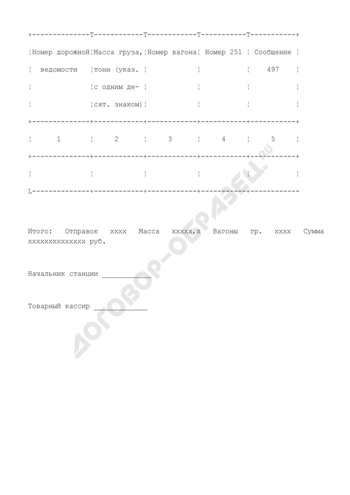 Сопроводительная ведомость корешков дорожных ведомостей непринятых сообщений номерного учета погруженных вагонов за отчетные сутки. Форма N ГУ-3 А ВЦ. Страница 2