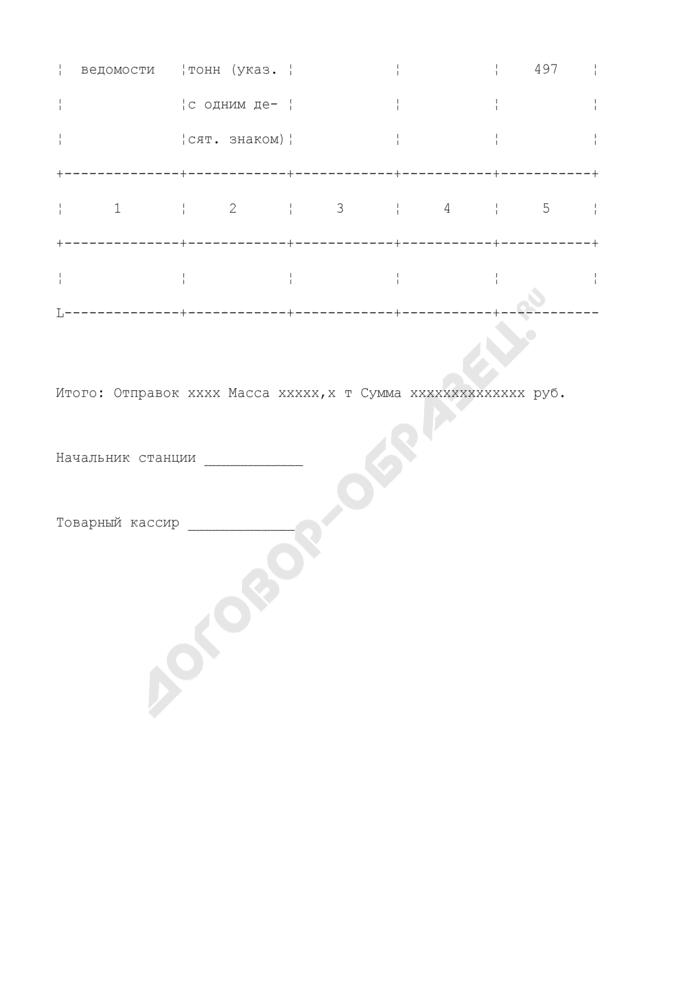 Сопроводительная ведомость дорожных ведомостей непринятых сообщений. Форма N ФДУ-91 А ВЦ. Страница 2