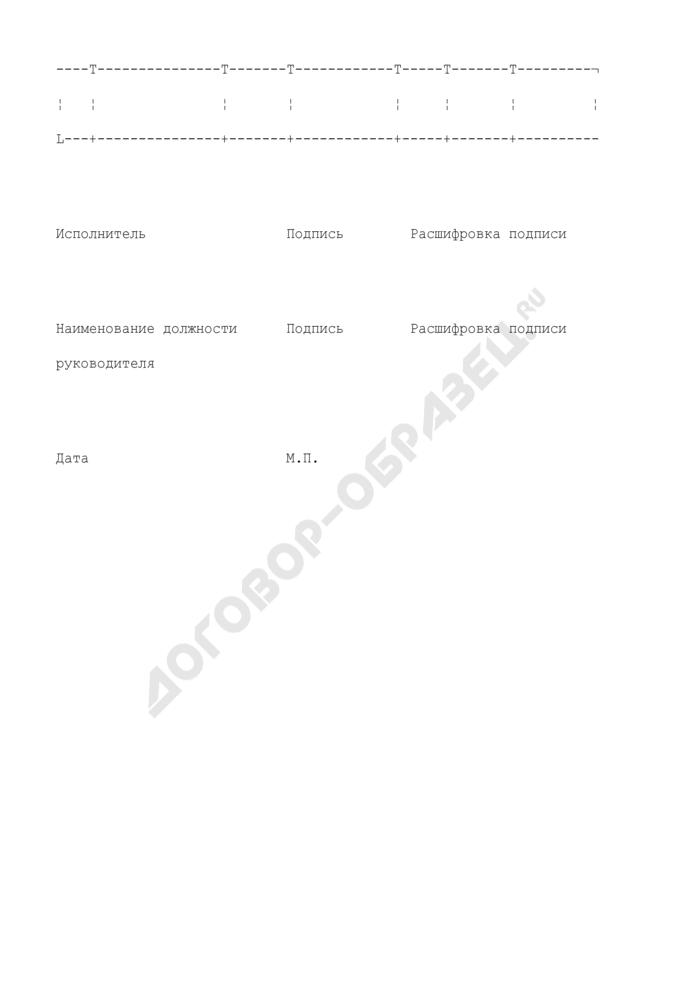 Сопроводительная ведомость. Форма N АДИ-5. Страница 3