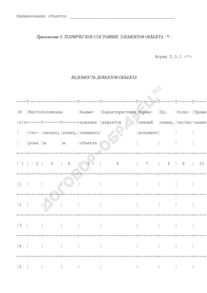 Техническое состояние элементов объекта. Ведомость дефектов объекта. (приложение к техническому паспорту комплексного благоустройства объекта дорожного хозяйства). Форма N П.5.1. Страница 1