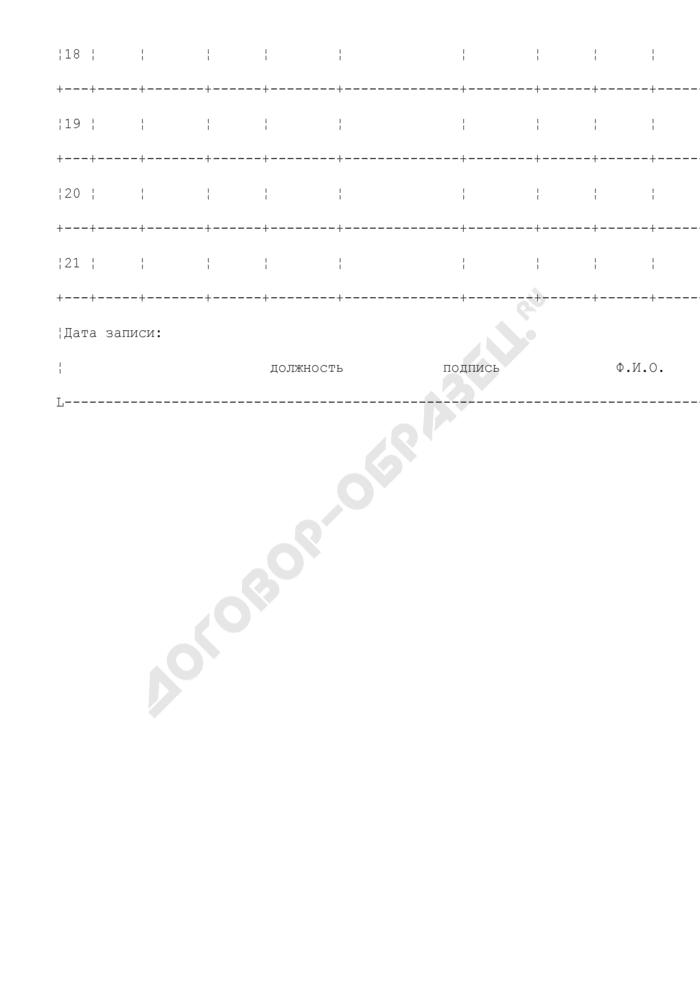 Техническое состояние элементов объекта. Ведомость дефектов объекта. (приложение к техническому паспорту комплексного благоустройства объекта дорожного хозяйства). Форма N П.5.1. Страница 3