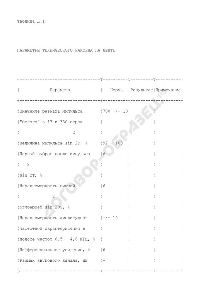 Форма акта технического состояния страховой копии видеодокумента и дефектной ведомости (рекомендуемая). Страница 2