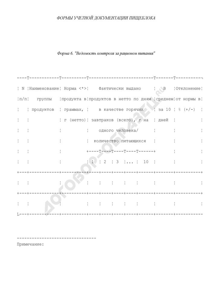 Формы учетной документации пищеблока (рекомендуемые). Ведомость контроля за рационом питания. Форма N 6. Страница 1