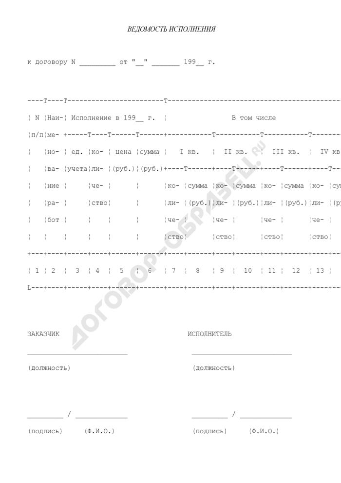 Ведомость исполнения (приложение к договору подряда на проведение научно-исследовательских и опытно-конструкторских работ по созданию (модернизации), изготовлению установочных (опытных) партий и эксплуатации информационно-технических средств). Страница 1