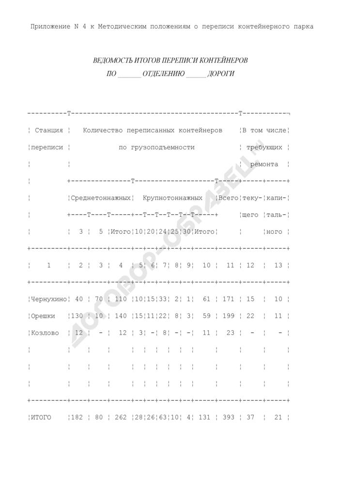Ведомость итогов переписи контейнеров на железных дорогах государств - участников соглашения. Страница 1