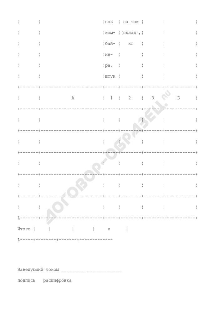 Выписка из реестра о намолоте зерна и убранной площади. Типовая межотраслевая форма N СП-10. Страница 3