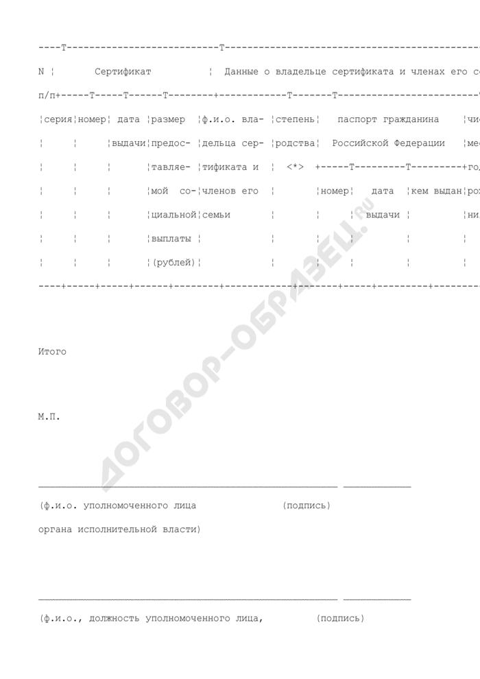 Выписка из реестра государственных жилищных сертификатов, выданных органом исполнительной власти в соответствии с приказом государственного заказчика подпрограммы, в отношении некоторых категорий граждан. Страница 1