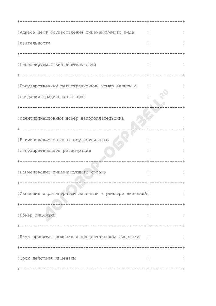 Выписка из реестра лицензий на осуществление деятельности. Страница 2
