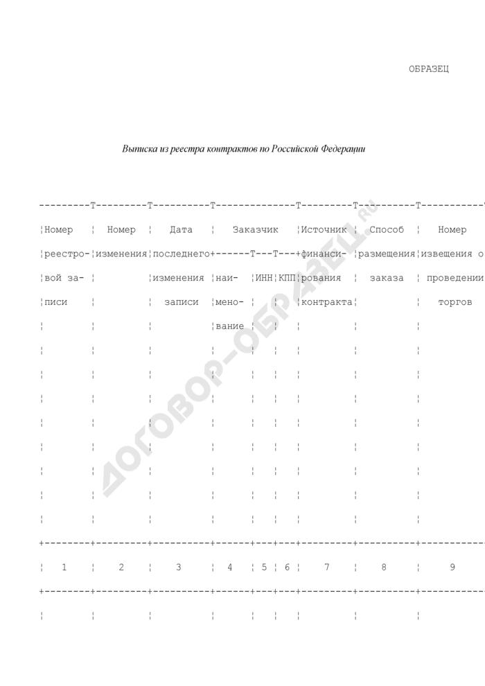 Выписка из реестра контрактов по Российской Федерации. Страница 1