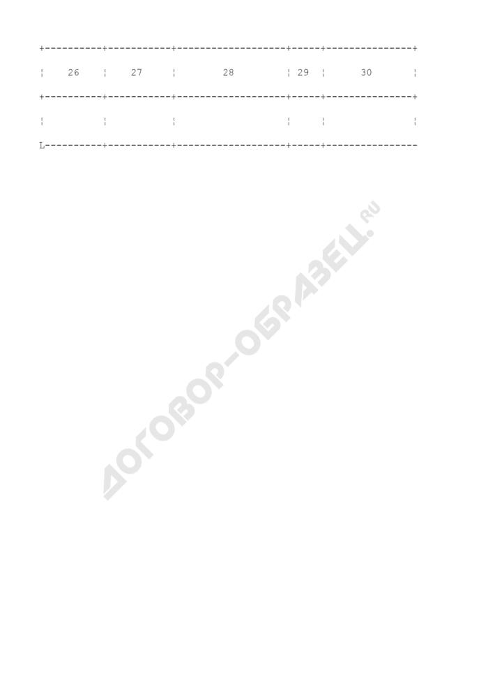 Выписка из реестра контрактов по Российской Федерации. Страница 3