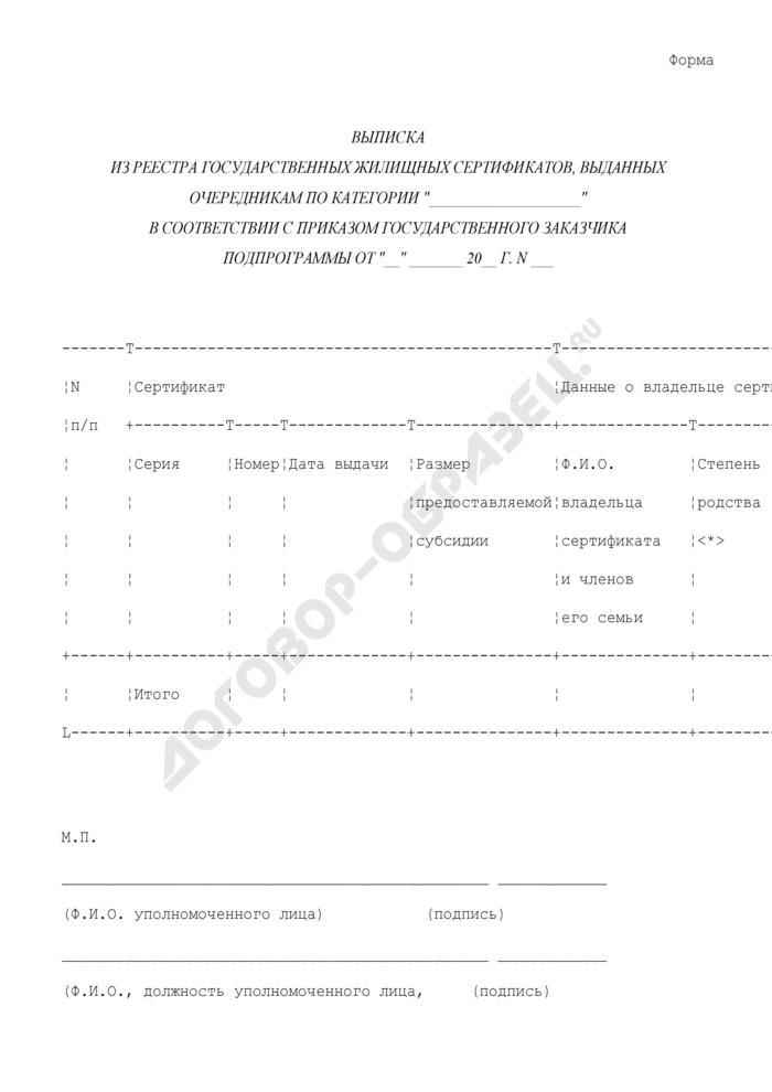 Выписка из реестра государственных жилищных сертификатов, выданных очередникам в соответствии с приказом государственного заказчика в городе Москве. Страница 1