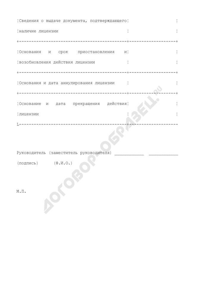 Выписка из Реестра лицензий, выданных на деятельность по сбору, использованию, обезвреживанию, размещению опасных отходов в Федеральной службе по экологическому, технологическому и атомному надзору (образец). Страница 3