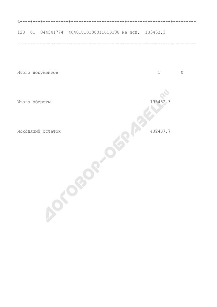 Заполнение выписки из лицевого счета в случае списания средств со счета плательщика. Страница 2
