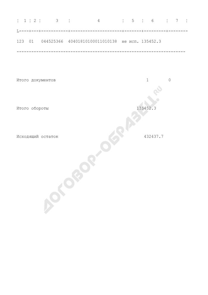 Заполнение выписки из лицевого счета в случае списания средств со счета плательщика и при отсутствии их на корреспондентском счете банка. Страница 2