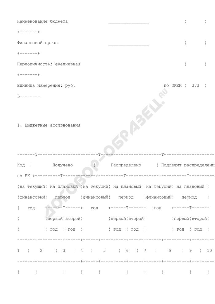 Приложение к выписке из лицевого счета главного распорядителя (распорядителя) бюджетных средств. Страница 2