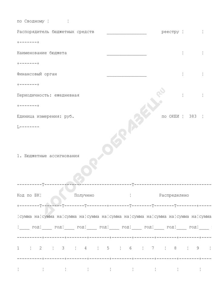 Приложение к выписке из лицевого счета главного распорядителя (распорядителя) бюджетных средств (для отражения операций). Страница 2