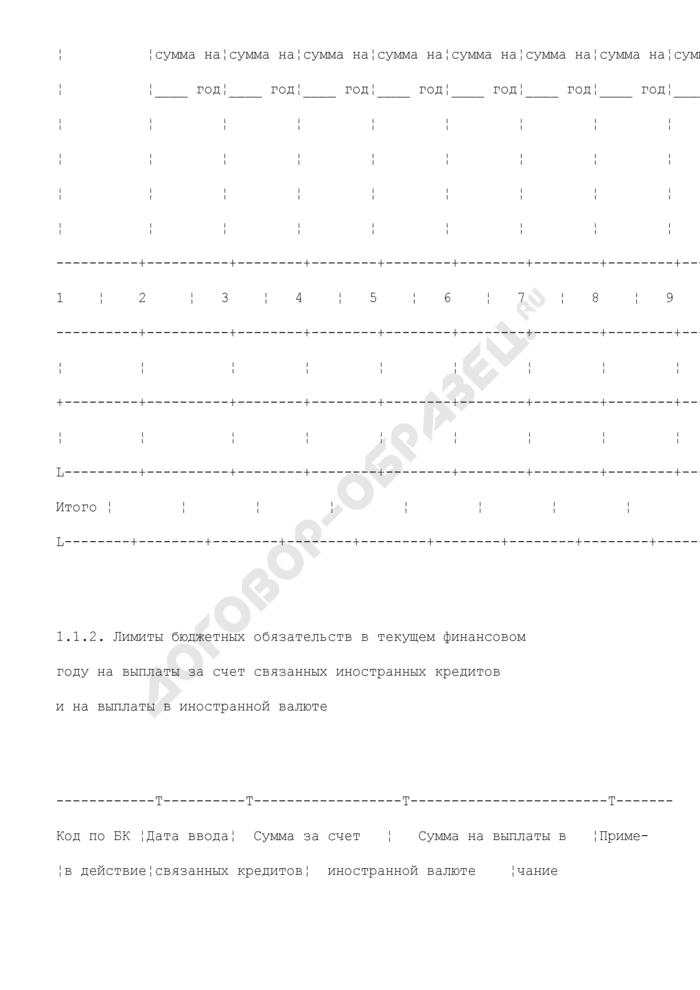 Приложение к выписке из лицевого счета получателя бюджетных средств (для отражения операций). Страница 3