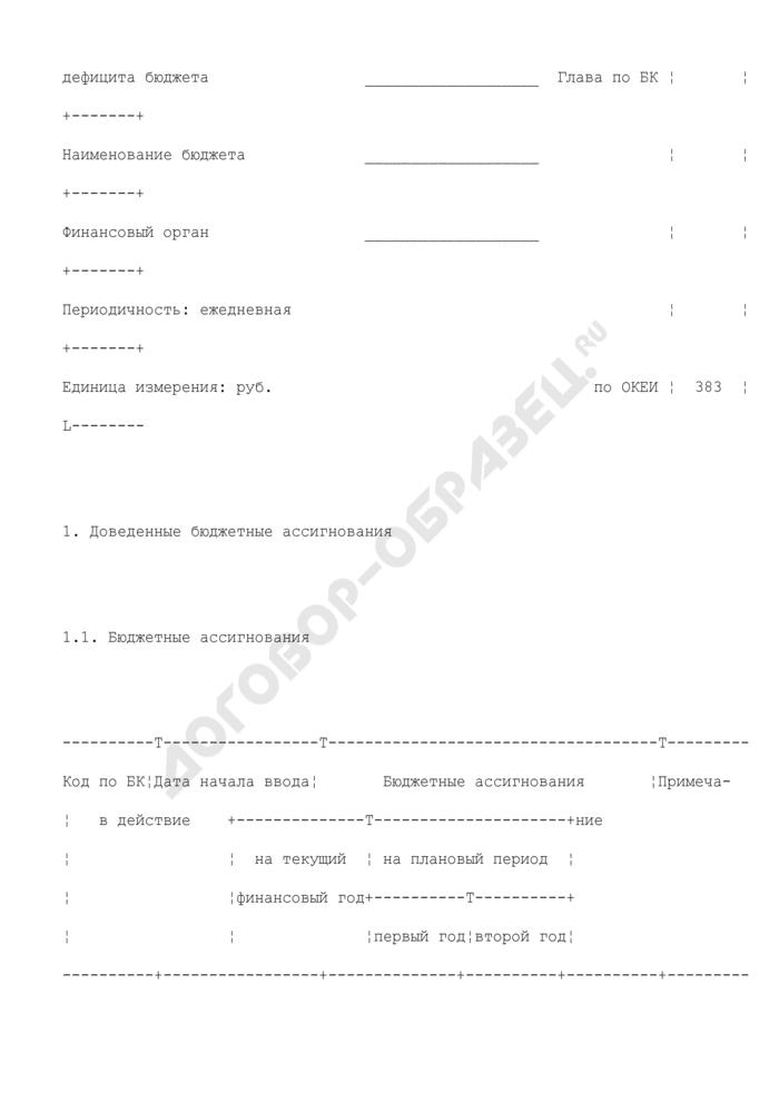 Приложение к выписке из лицевого счета администратора источников финансирования дефицита бюджета. Страница 2