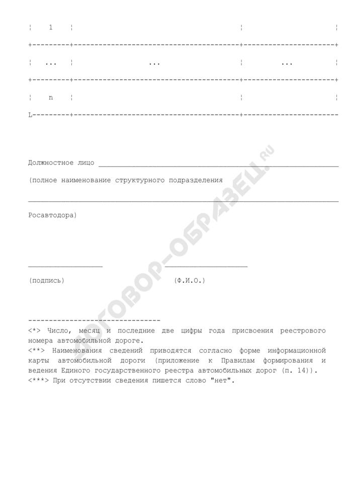 Выписка из Единого государственного реестра автомобильных дорог. Страница 2