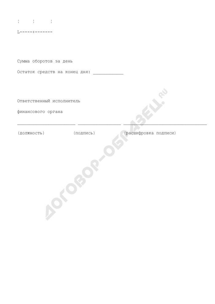 Выписка из лицевого счета для учета операций со средствами, поступающими во временное распоряжение учреждений г. Фрязино Московской области в соответствии с законодательством Российской Федерации. Страница 3