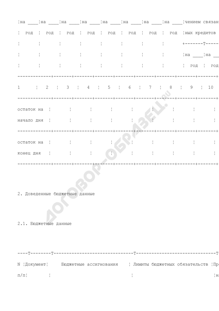 Выписка из лицевого счета главного распорядителя (распорядителя) бюджетных средств (для отражения операций). Страница 3