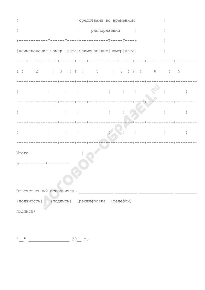 Выписка из лицевого счета для учета операций со средствами, поступающими во временное распоряжение федерального бюджетного учреждения. Страница 3