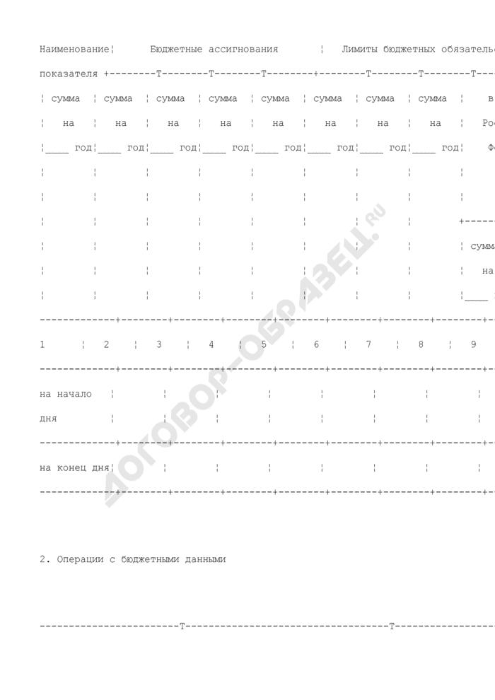Выписка из лицевого счета иного получателя бюджетных средств (для отражения операций). Страница 3