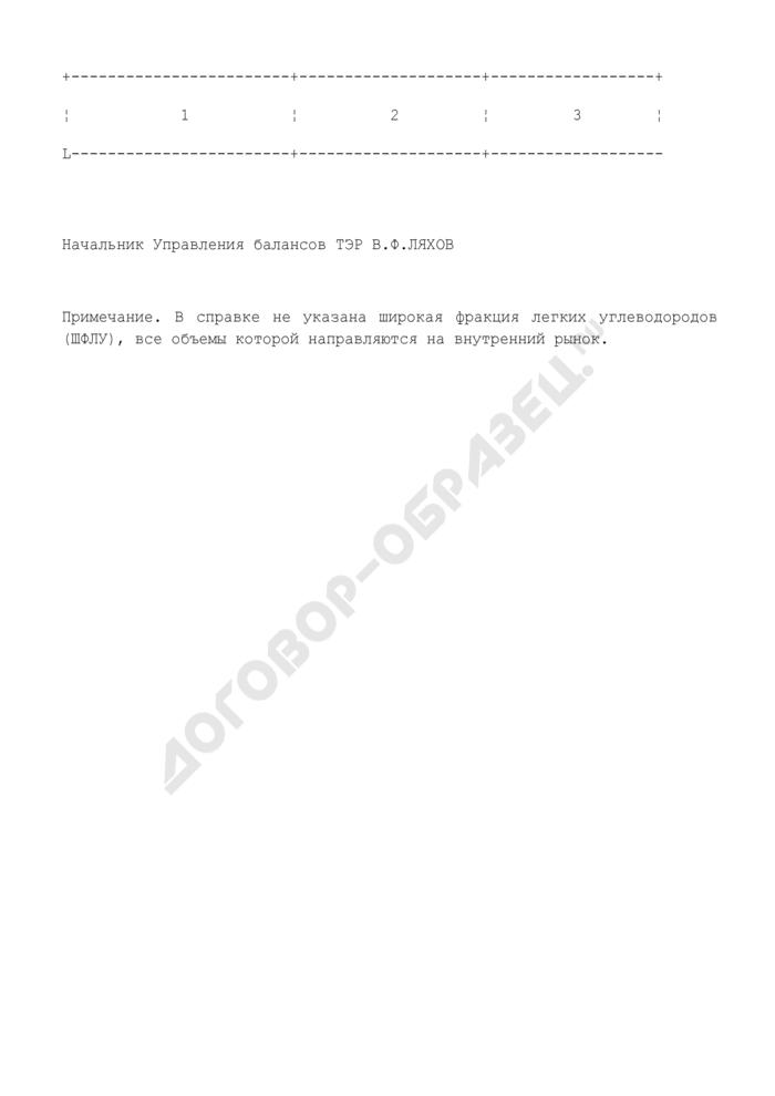 Балансовые задания на поставку потребителям Российской Федерации сжиженных углеводородных газов на бытовые нужды для всех изготовителей сжиженных углеводородных газов. Страница 2