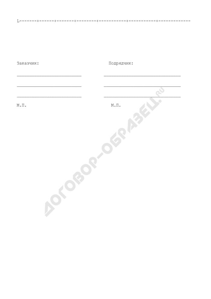 Форма задания заказчика подрядчику (приложение к договору на выполнение работ по заданиям заказчика с передачей оборудования по договору безвозмездного пользования). Страница 2