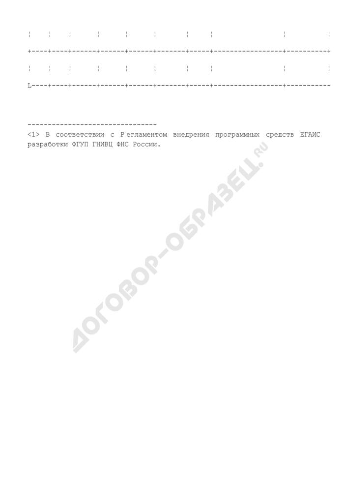 Задание (план-отчет) на установку программных средств ЕГАИС, разработанных ФГУП ГНИВЦ ФНС России, на объекте автоматизации. Страница 2