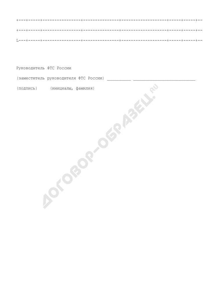 Заявка на выдачу бланков удостоверений гражданам, получившим или перенесшим лучевую болезнь или другие заболевания, связанные с радиационным воздействием вследствие катастрофы на Чернобыльской АЭС; инвалидам вследствие чернобыльской катастрофы. Страница 2