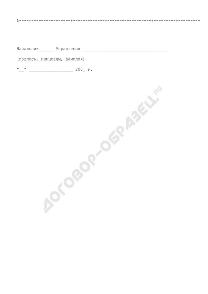 Заявка на выдачу разового пропуска в здание центрального аппарата Федеральной службы по экологическому, технологическому и атомному надзору (образец). Страница 2