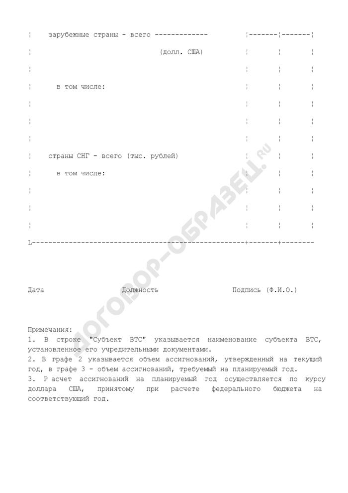 Бюджетная заявка на ассигнования из федерального бюджета для финансирования импорта продукции военного назначения для федеральных государственных нужд во исполнение международных обязательств Российской Федерации. Форма N Г-3. Страница 2