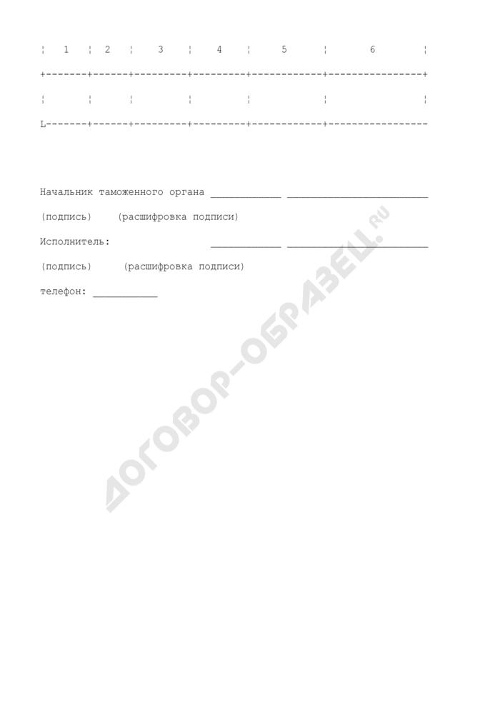 Заявка на изменение реквизитов распорядителя и получателя средств федерального бюджета в сводном реестре главных распорядителей, распорядителей и получателей средств федерального бюджета в Федеральной таможенной службе. Страница 2