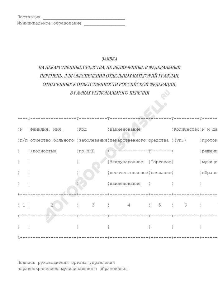 Заявка на лекарственные средства, не включенные в федеральный перечень, для обеспечения отдельных категорий граждан Московской области, отнесенных к ответственности российской федерации, в рамках регионального перечня. Страница 1