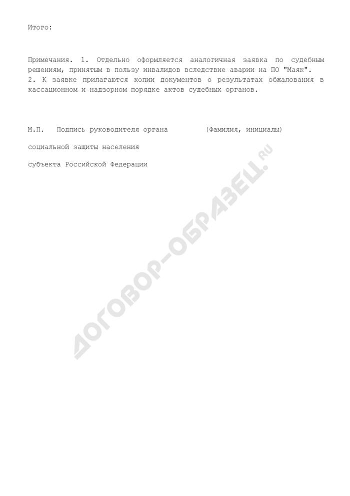 Заявка на необходимые средства из федерального бюджета для исполнения исполнительных листов о взыскании с органов социальной защиты населения на выплату возмещения вреда в пользу инвалидов вследствие чернобыльской катастрофы. Страница 2