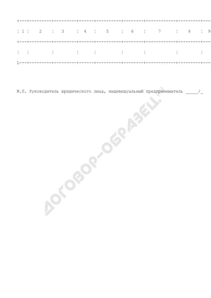 Заявка на необходимое количество бланков лицензий для добычи диких копытных животных и бобров на территории Московской области. Страница 2