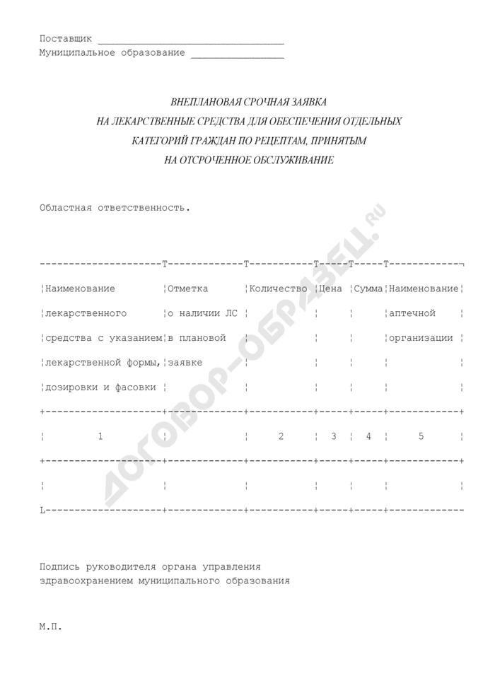 Внеплановая срочная заявка на лекарственные средства для обеспечения отдельных категорий граждан Московской области по рецептам, принятым на отсроченное обслуживание. Страница 1