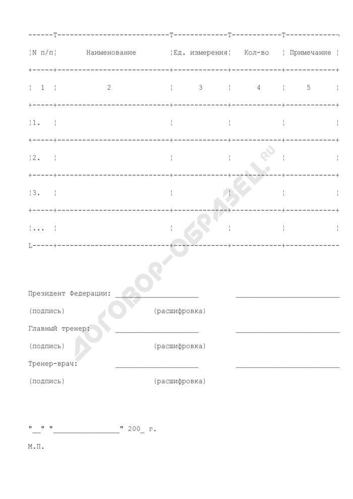 Годовая заявка на медикаменты, биологически активные добавки и изделия медицинского назначения для обеспечения подготовки сборной команды России. Страница 1
