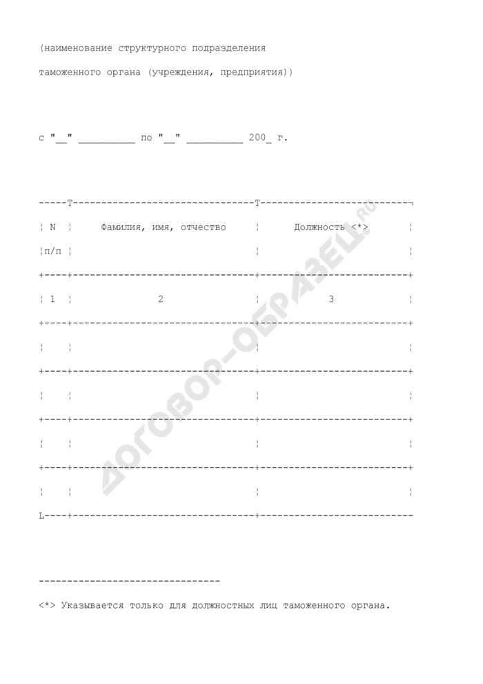 Заявка на оформление (продление) временных пропусков для прохода на объект Федеральной таможенной службы России должностным лицам. Страница 2