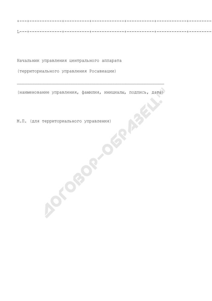 Заявка на оформление удостоверений государственных инспекторов в области гражданской авиации Федерального агентства воздушного транспорта. Страница 2