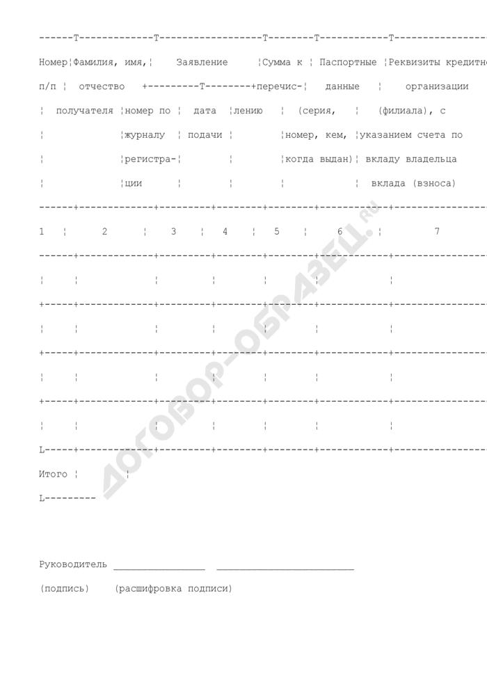 Заявка на перечисление средств федерального бюджета на выплату отдельным категориям граждан Российской Федерации предварительной компенсации (компенсации) вкладов (взносов) в организациях государственного страхования. Страница 2