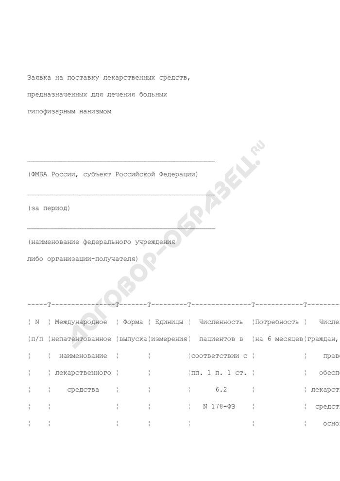 Заявка на поставку лекарственных средств, предназначенных для лечения больных гипофизарным нанизмом. Страница 1